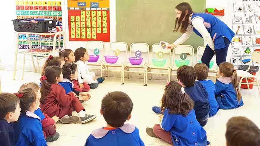 La conciencia fonológica como método de alfabetización temprana